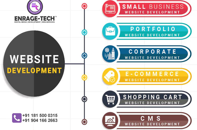 top 10 benefits of website for your business